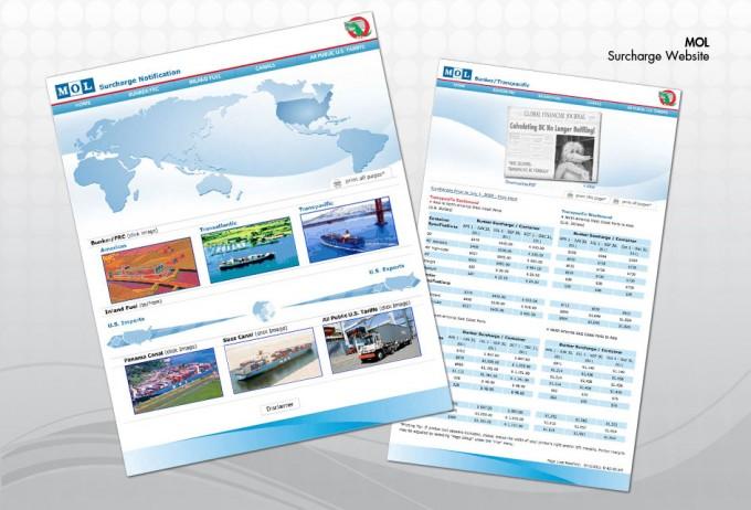 MOL-Surcharge-Website