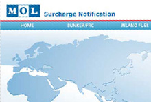 MOL Surcharge – Website